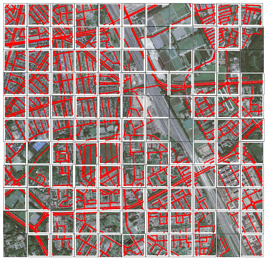 Using Convolutional Neural Networks to detect features in satellite