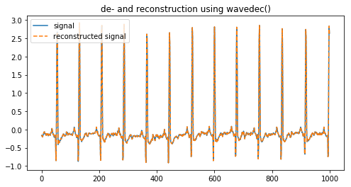 A guide for using the Wavelet Transform in Machine Learning – Ahmet