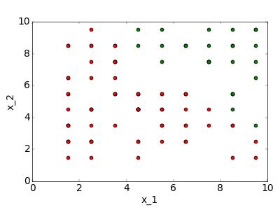 2d_dataset